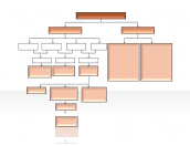 Hierarchy Diagrams 2.6.345