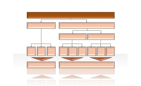 Hierarchy Diagrams 2.6.348