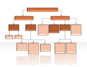 Hierarchy Diagrams 2.6.351