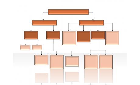 Hierarchy Diagrams 2.6.351