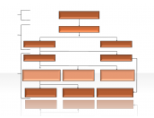 Hierarchy Diagrams 2.6.354