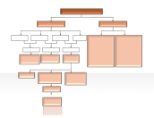 Hierarchy Diagrams 2.6.355
