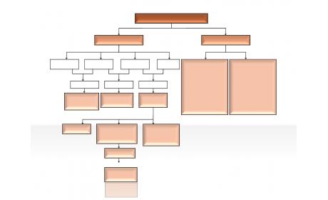 Hierarchy Diagrams 2.6.355