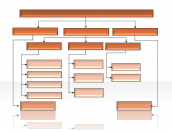 Hierarchy Diagrams 2.6.356