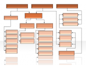 Hierarchy Diagrams 2.6.357