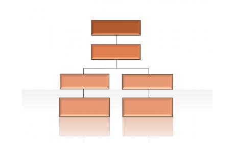 Hierarchy Diagrams 2.6.43