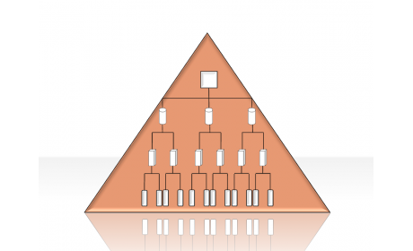 Hierarchy Diagrams 2.6.6