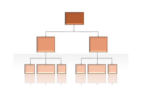 Hierarchy Diagrams 2.6.64