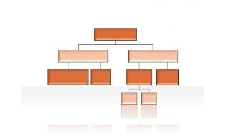 Hierarchy Diagrams 2.6.79
