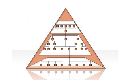 Hierarchy Diagrams 2.6.8