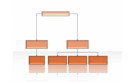 Hierarchy Diagrams 2.6.84