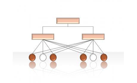 Hierarchy Diagrams 2.6.89