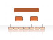 Hierarchy Diagrams 2.6.90