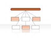 Hierarchy Diagrams 2.6.91