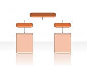 Hierarchy Diagrams 2.6.92
