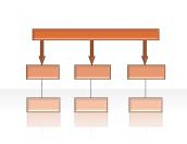 Hierarchy Diagrams 2.6.98