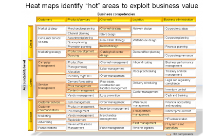 "Heat maps identify ""hot"" areas to exploit business value"