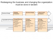 Redesigning the business and changing the organization must be done in tandem