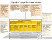 Ways to Change Business Models