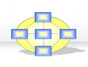 Basic Business Model 3.1.2.48