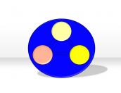 Basic Business Model 3.1.2.61