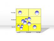 Basic Business Model 3.1.2.84