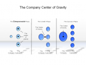 The Company Center of Gravity