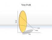Time Profit