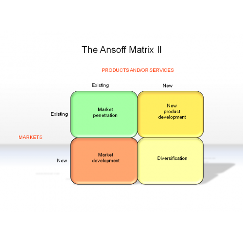 ansoff nintendo Chapter 2 strategic planning for competitive ansoff's opportunity matrix presents four options to help nintendo of america president reggie fils.