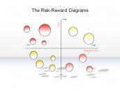 The Risk-Reward Diagram