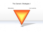 The Generic Strategies I