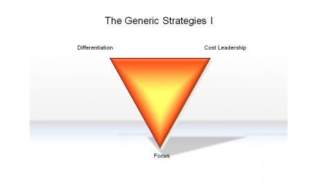 The Generic Strategies I