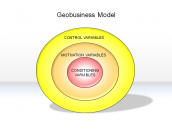 Geobusiness Model