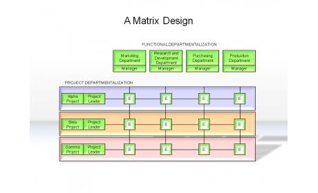A Matrix Design