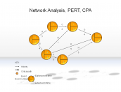 Network Analysis, PERT, CPA