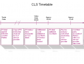 CLS Timetable