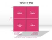Profitability Map