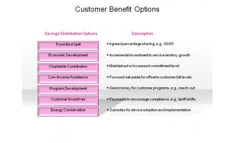 Customer Benefit Options