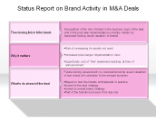 Status Report on Brand Activity in M&A Deals