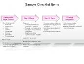 Sample Checklist Items