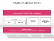 Structure of Literature Review