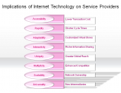 Implications of Internet Technology on Service Providers