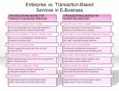 Enterprise vs. Transaction-Based Services in E-Business
