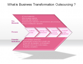 What is Business Transformation Outsourcing ?
