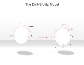 The Dixit-Stiglitz Model