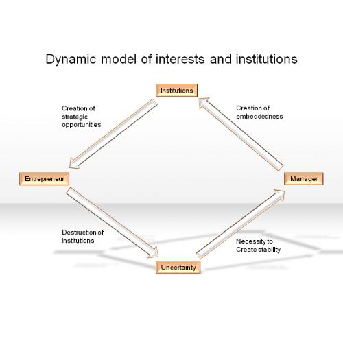 basics of clinical data management pdf