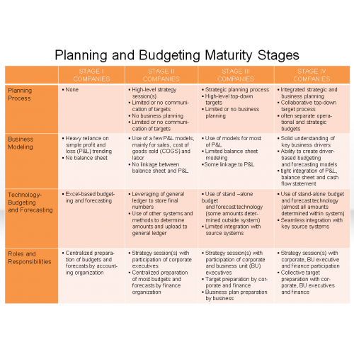 material planning and budgeting pdf