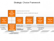 Strategic Choice Framework