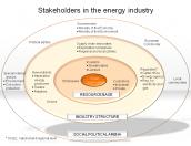 Stakeholders in the energy industry