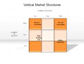 Vertical Market Structures